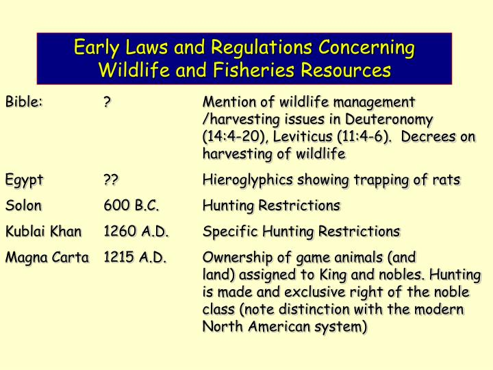 Early Laws and Regulations Concerning Wildlife and Fisheries Resources