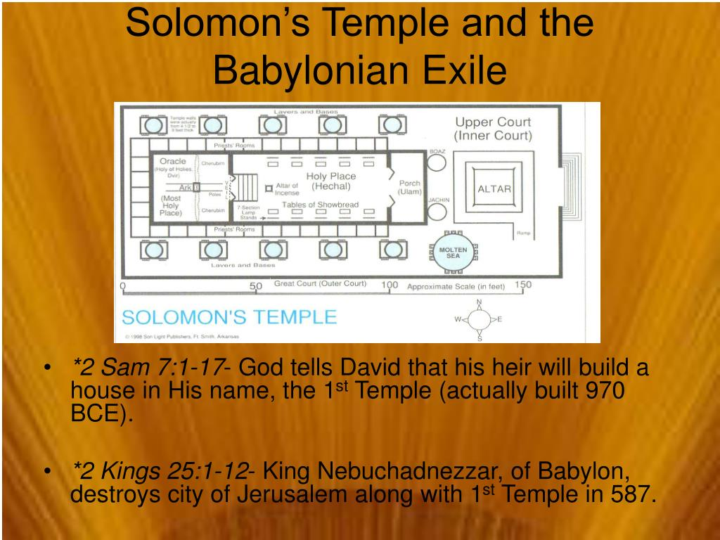 Solomon's Temple and the Babylonian Exile