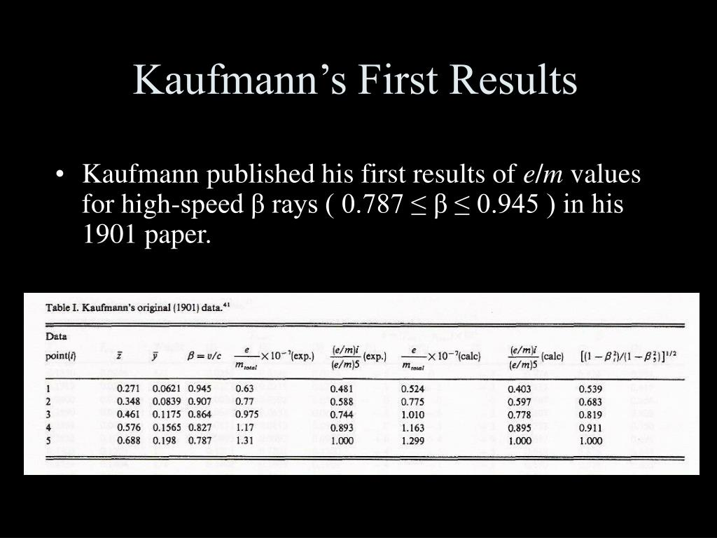 Kaufmann's First Results