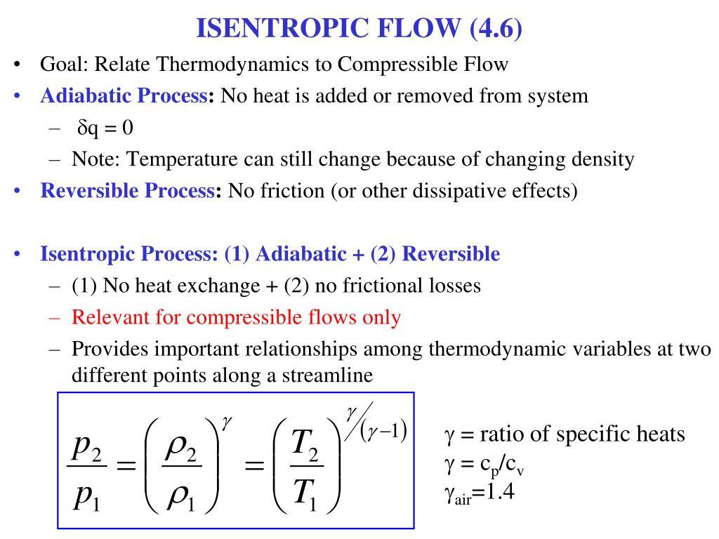 ISENTROPIC FLOW (4.6)