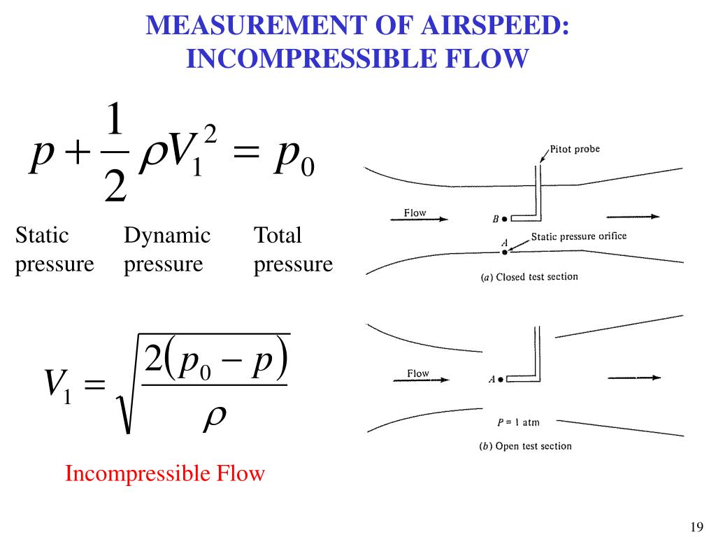MEASUREMENT OF AIRSPEED: INCOMPRESSIBLE FLOW
