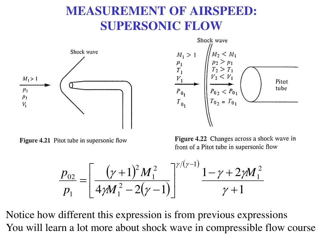 MEASUREMENT OF AIRSPEED: