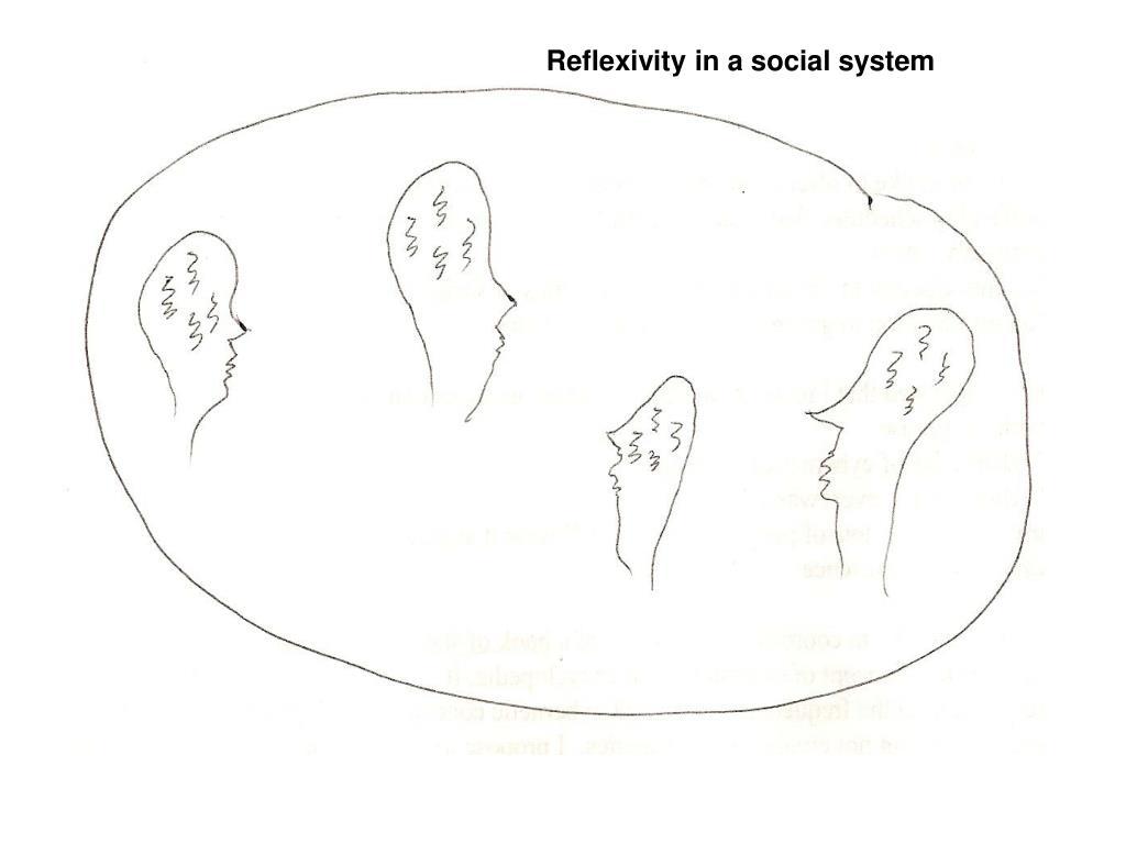 Reflexivity in a social system