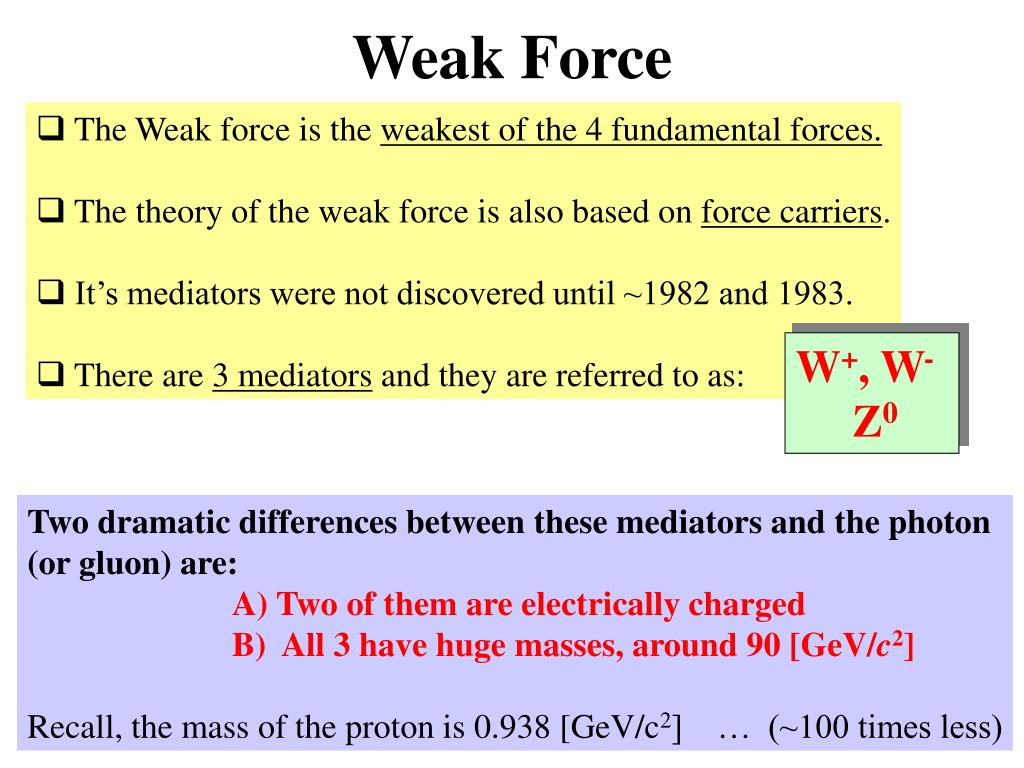 Weak Force