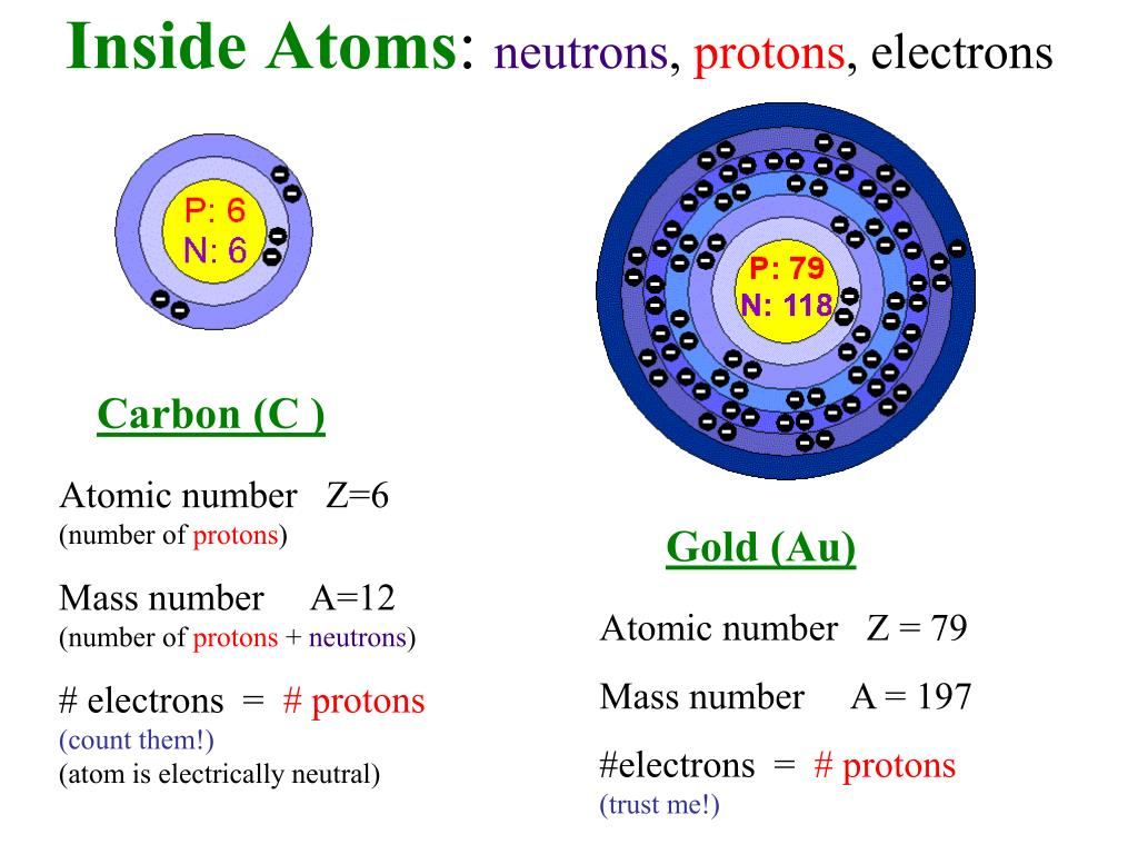 how to find the number of protons and neutrons