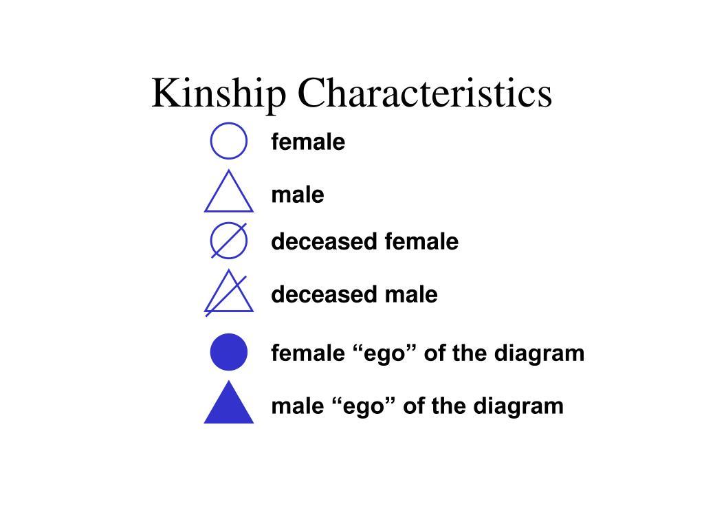 Kinship Characteristics