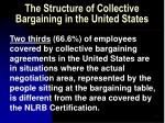 the structure of collective bargaining in the united states