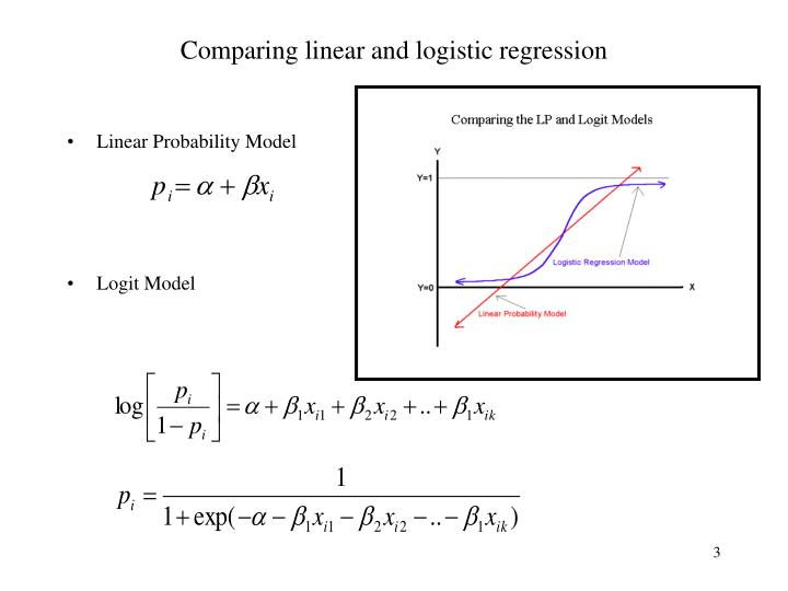 Comparing linear and logistic regression