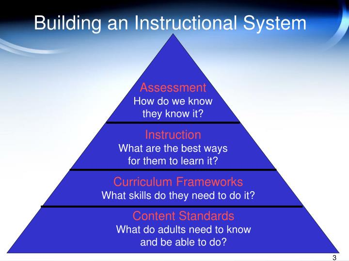 Building an instructional system
