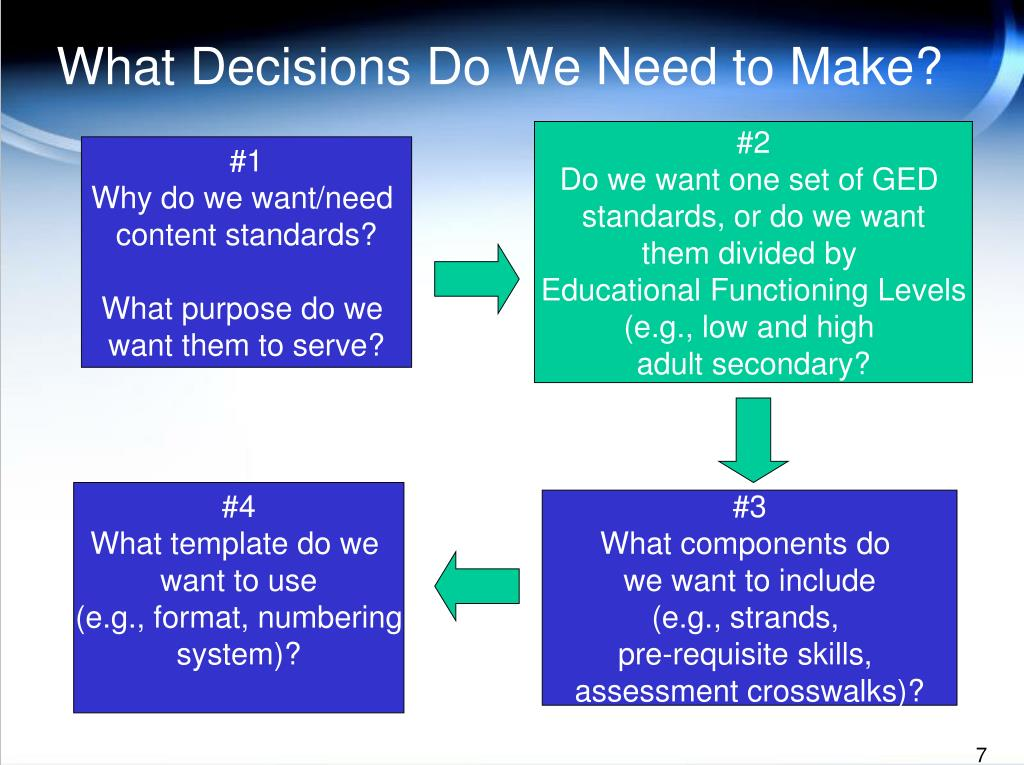 What Decisions Do We Need to Make?