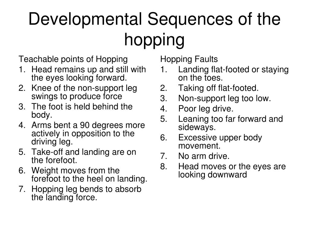 Teachable points of Hopping