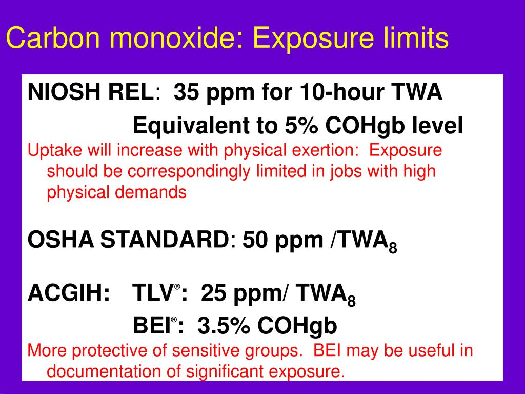 Carbon monoxide: Exposure limits