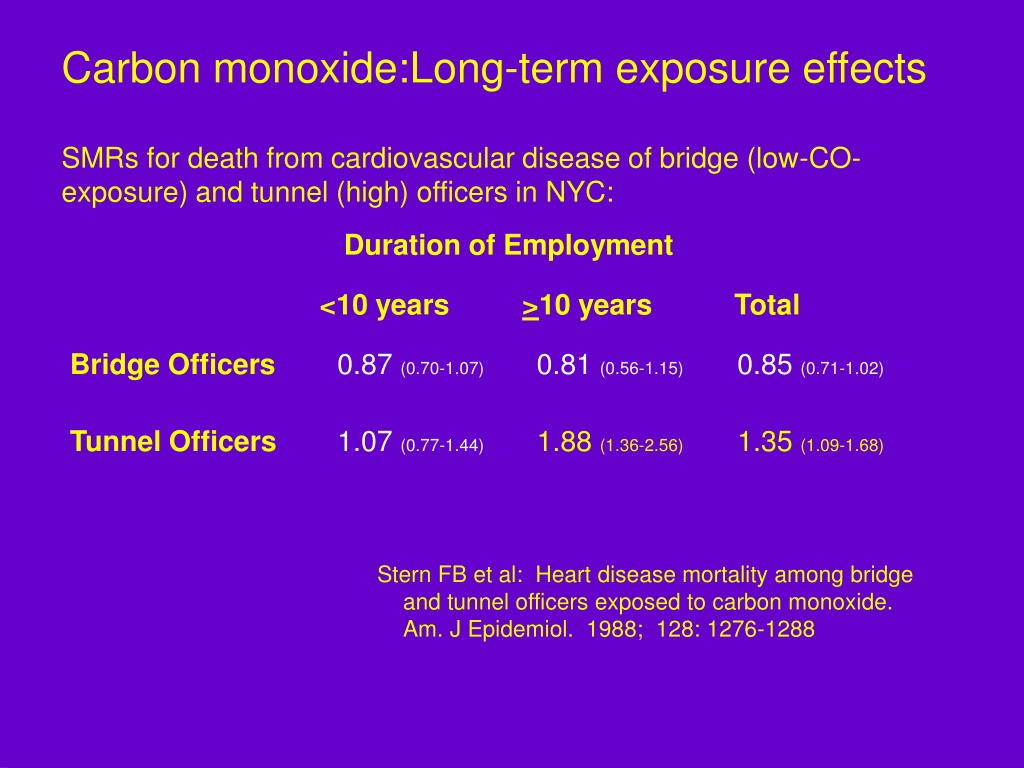 Carbon monoxide:Long-term exposure effects