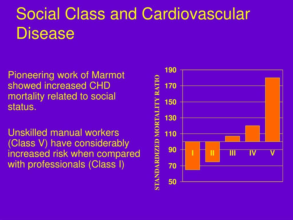 Social Class and Cardiovascular Disease