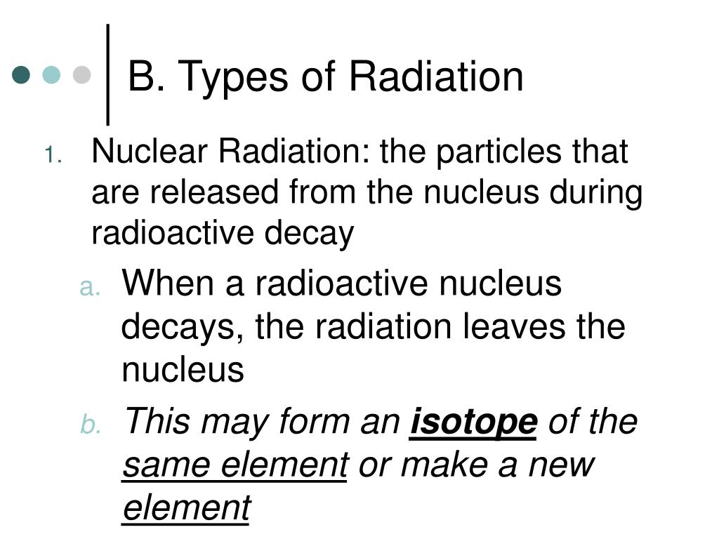 B. Types of Radiation