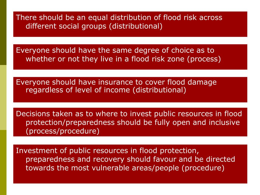 There should be an equal distribution of flood risk across different social groups (distributional)