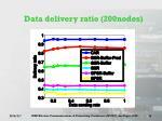 data delivery ratio 200nodes