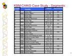 kbm chaid case study segments