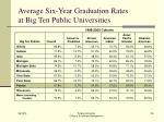 average six year graduation rates at big ten public universities