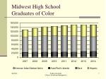 midwest high school graduates of color