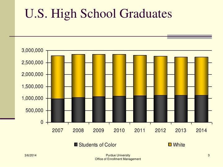 U s high school graduates