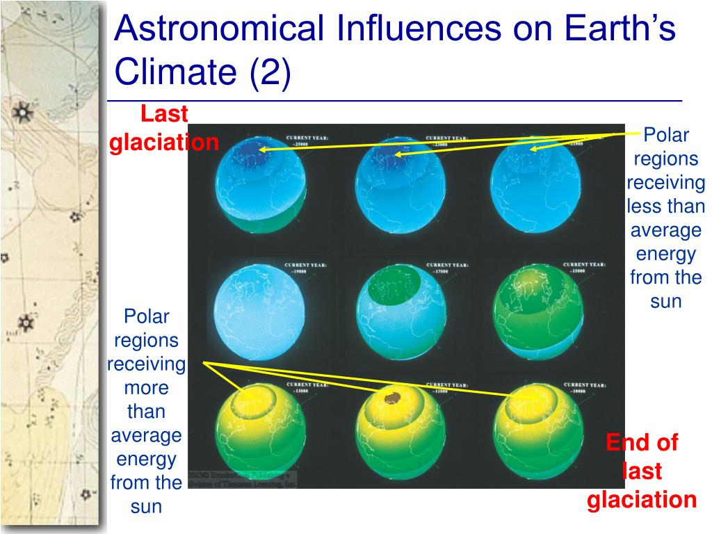 Astronomical Influences on Earth's Climate (2)