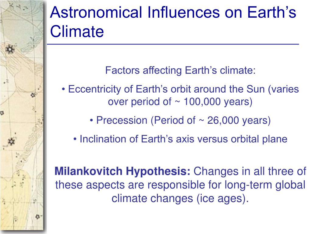 Astronomical Influences on Earth's Climate