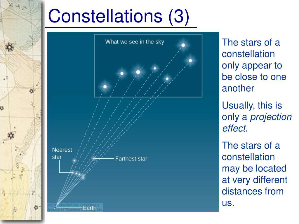 Constellations (3)