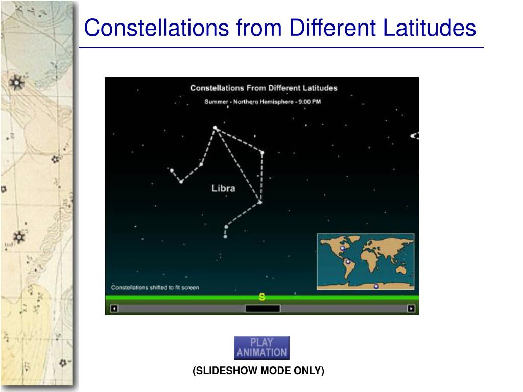 Constellations from Different Latitudes