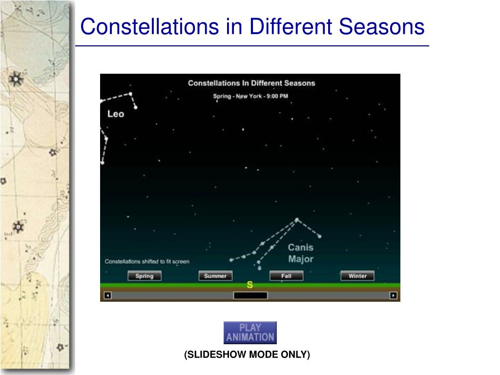 Constellations in Different Seasons