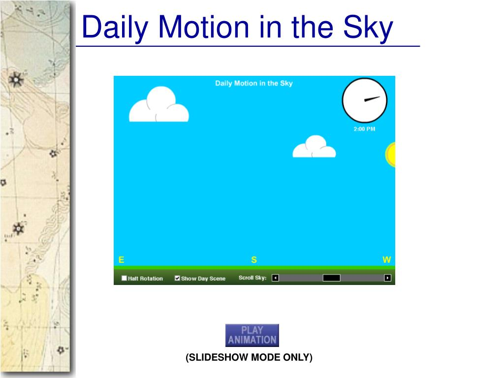 Daily Motion in the Sky
