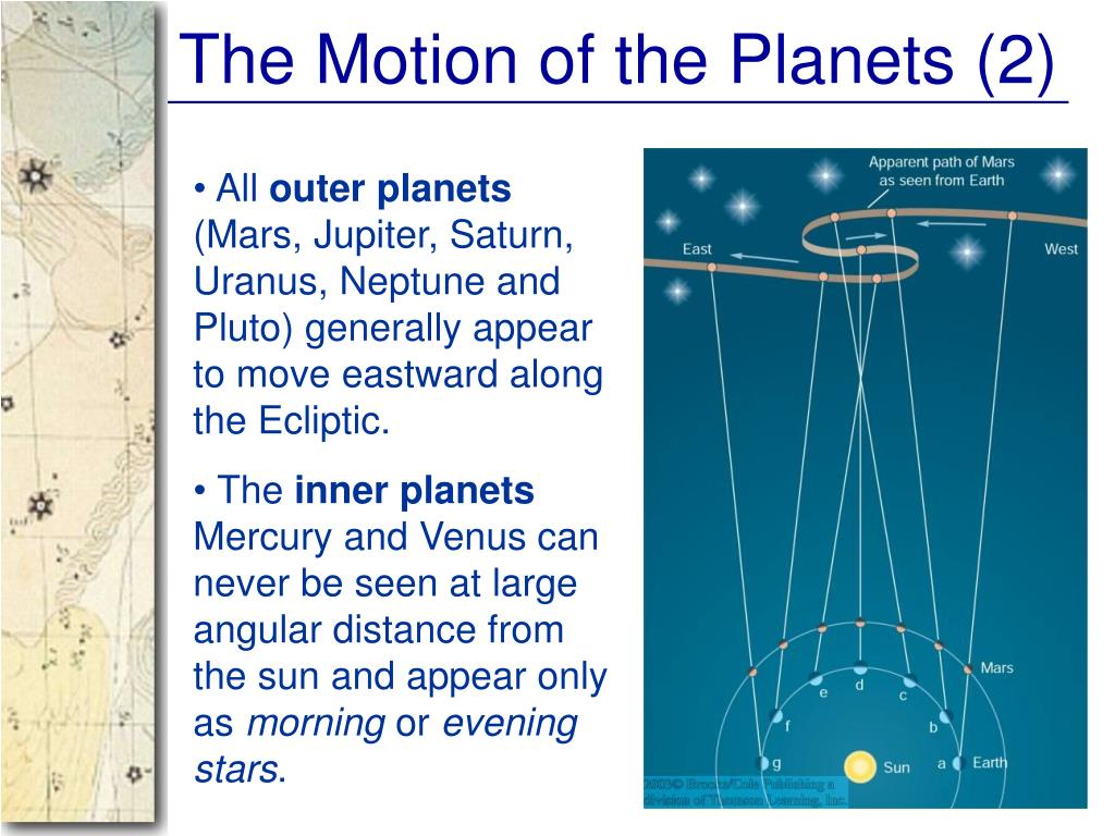 The Motion of the Planets (2)