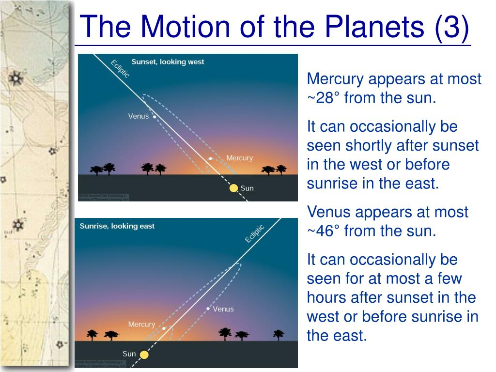 The Motion of the Planets (3)