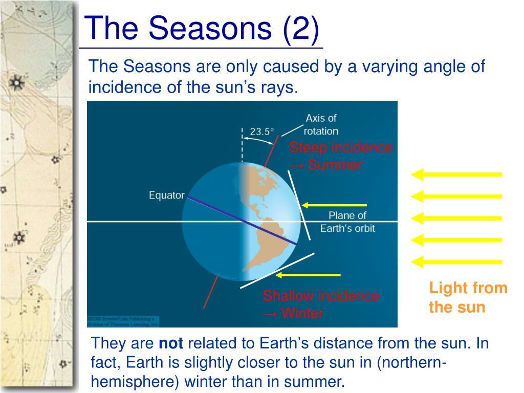 The Seasons (2)