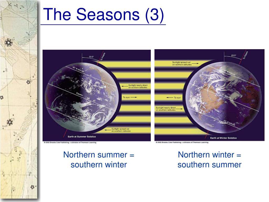 The Seasons (3)