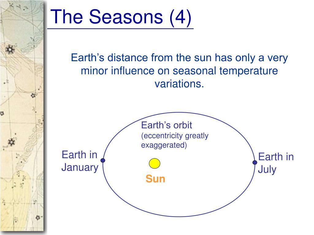 The Seasons (4)