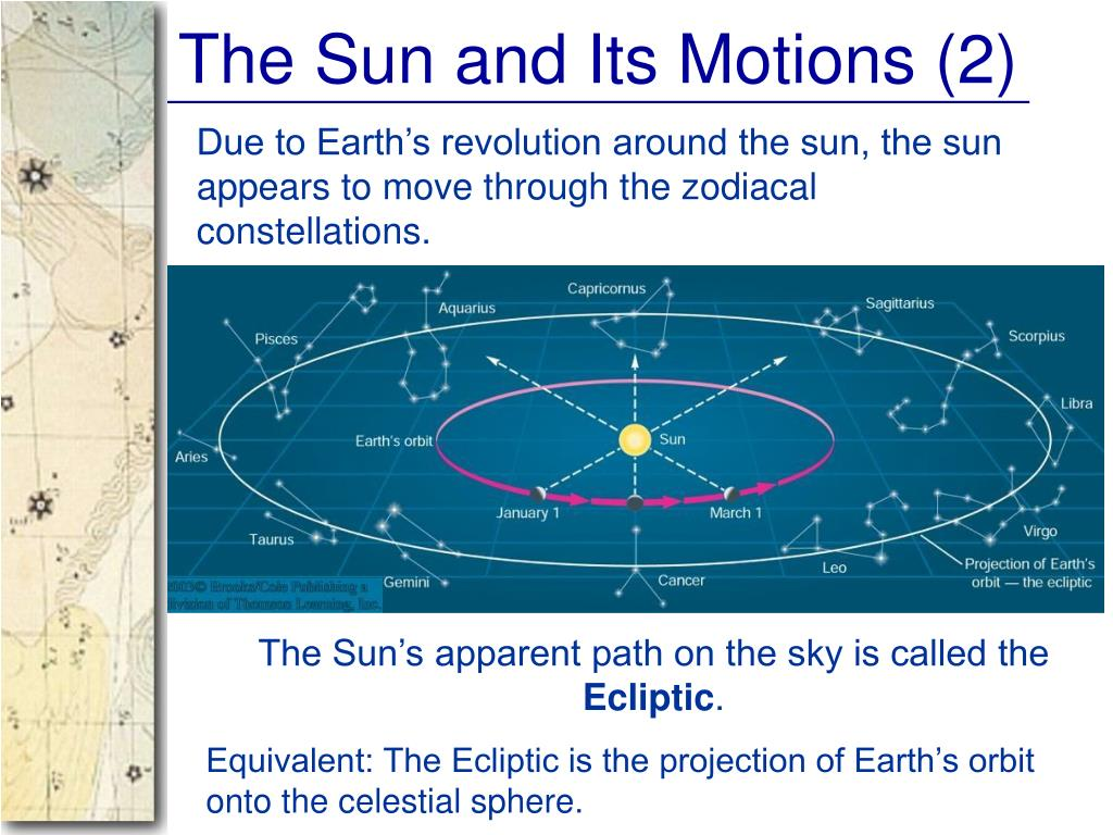 The Sun and Its Motions (2)