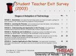 student teacher exit survey 200316