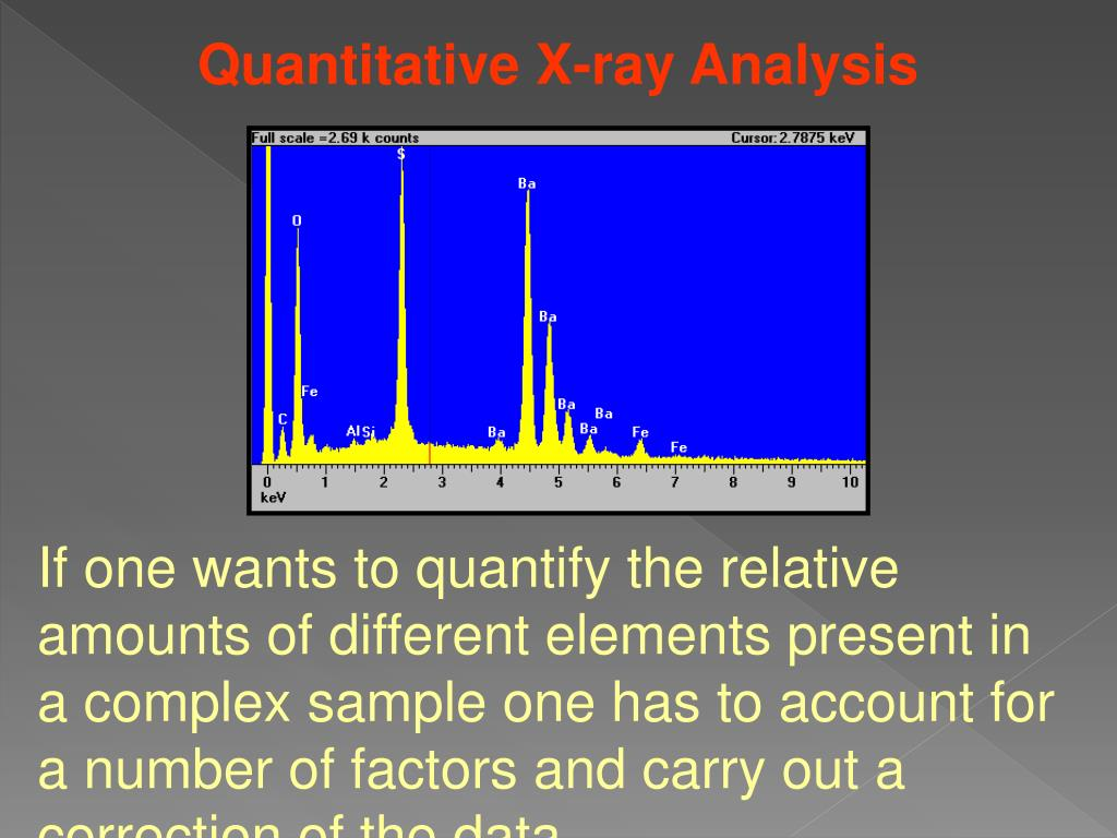 Quantitative X-ray Analysis