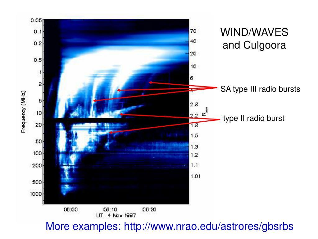 SA type III radio bursts