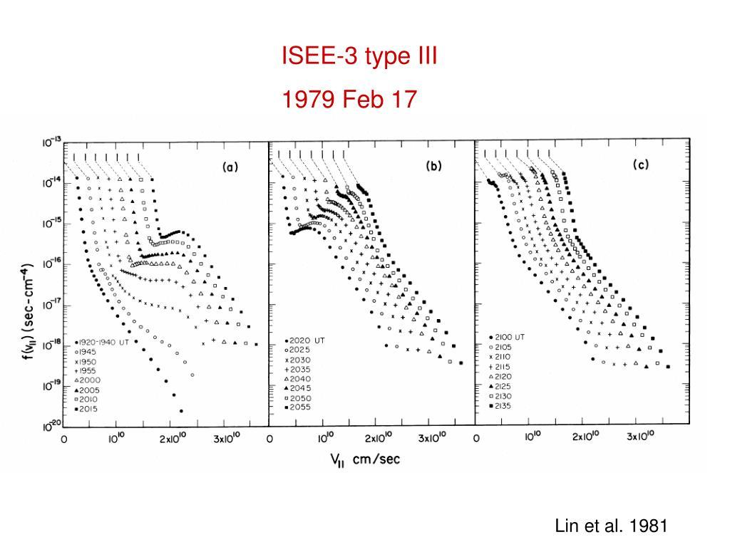 ISEE-3 type III