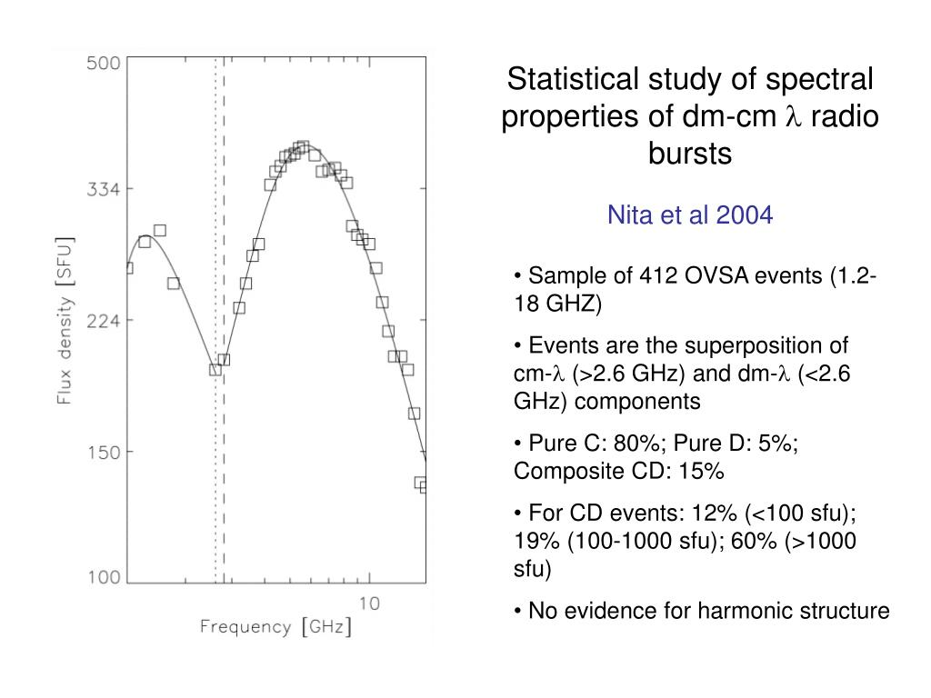 Statistical study of spectral properties of dm-cm