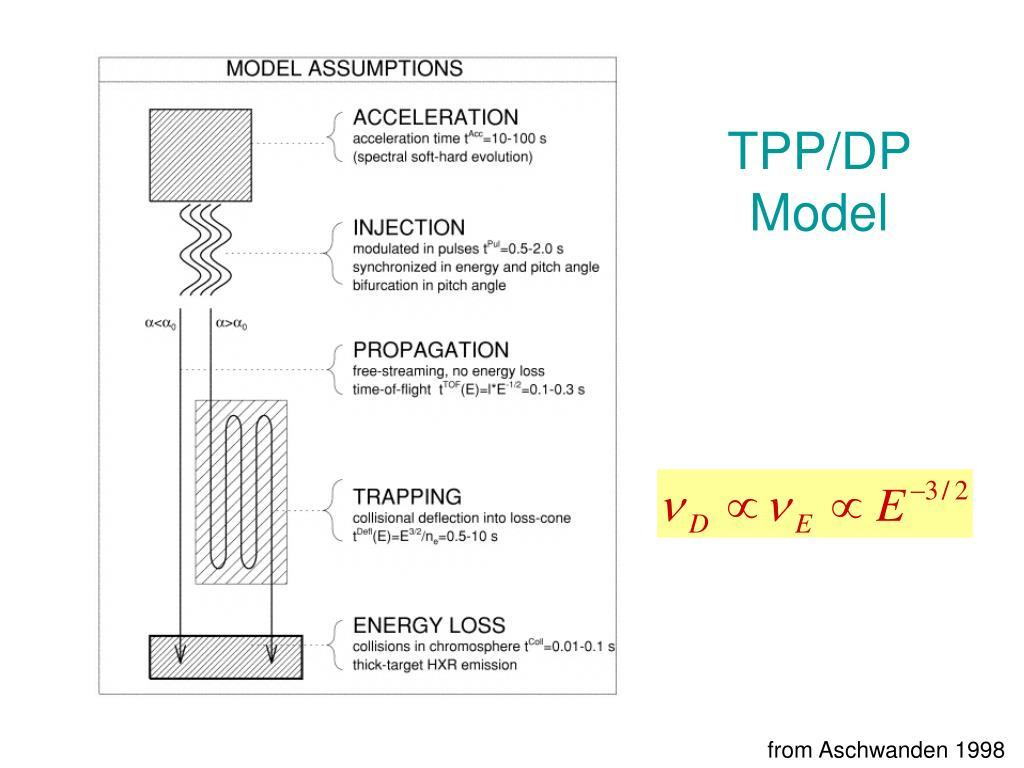 TPP/DP Model