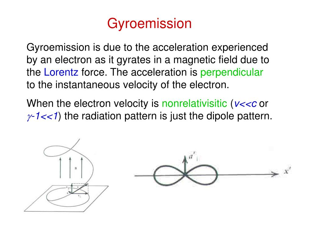 Gyroemission