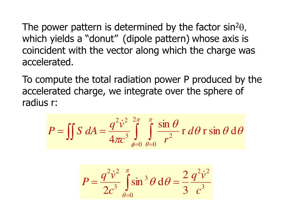 The power pattern is determined by the factor sin