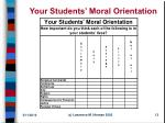 your students moral orientation