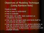objectives of modeling technique using rainbow nets