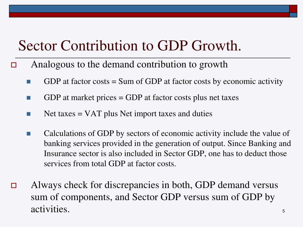 Sector Contribution to GDP Growth.