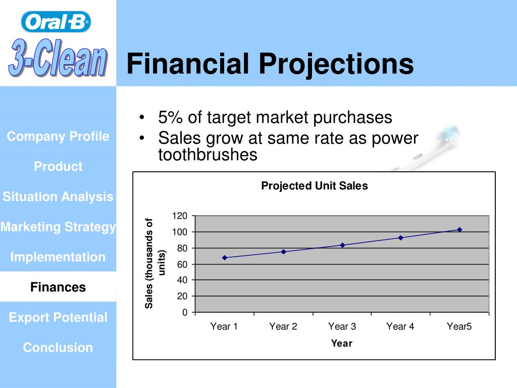 the financial analysis of target