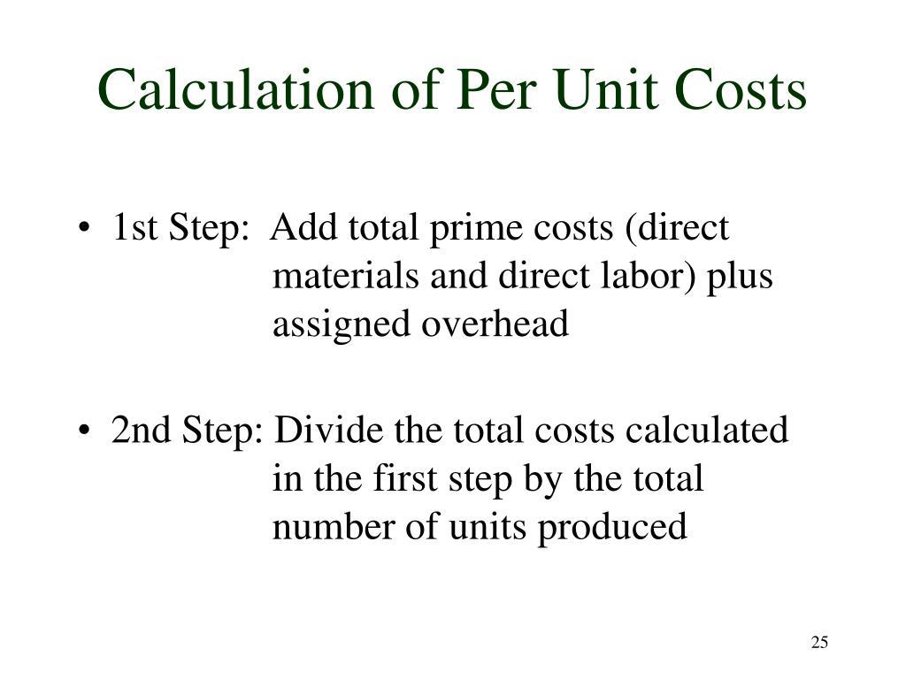 Calculation of Per Unit Costs